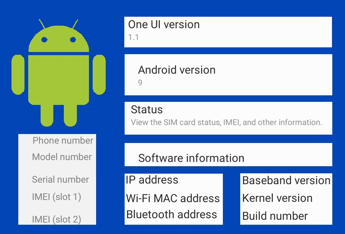 Android 9 hardware, software and other info